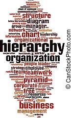 hierarchie, wort, wolke
