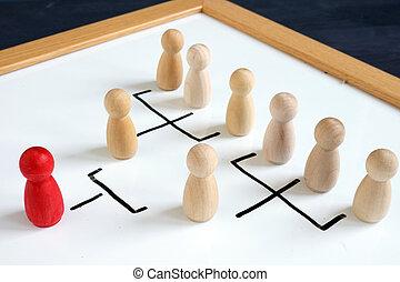 hierarchisch, organisatorisch, struktur, von, company.,...