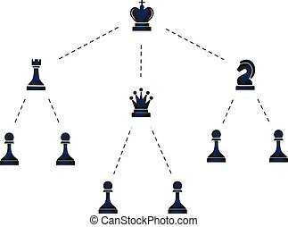 Hierarchy of company illustration with chess icons on white