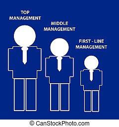 Hierarchy of management on blue background