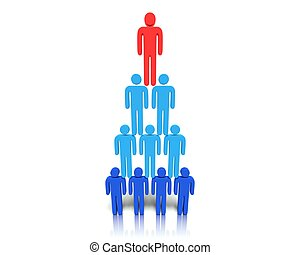 Hierarchy of people.