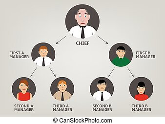 Hierarchy - Corporate business hierarchy. Connection...