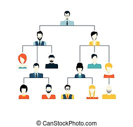 hierarki, avatar, struktur