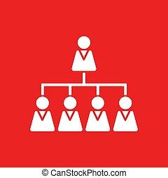 hierarki, baggrund