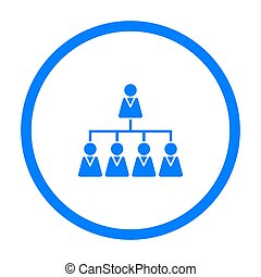 hierarki, cirkel