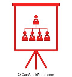 hierarki, flipchart