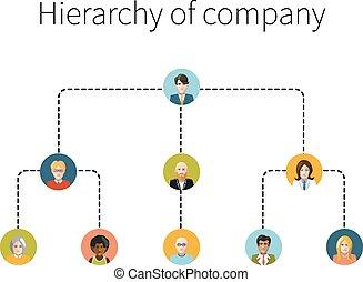 hierarki, lejlighed, selskab, isoleret, illustration