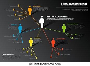 hierarki, selskab, diagram, skabelon, organisation, skema