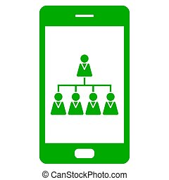 hierarki, smartphone