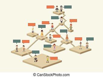 hierarki, træ., folk