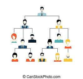 hierarquia, avatar, estrutura