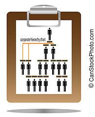 hierarquia, incorporado, mapa