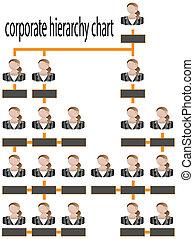 hierarquia, negócio incorporado, mapa