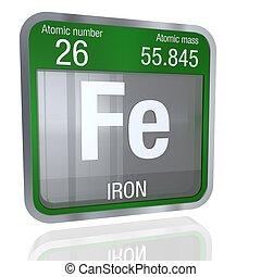 Render elemento qumico forma peridico fe hierro hierro smbolo en forma cuadrada con metlico frontera y urtaz Images