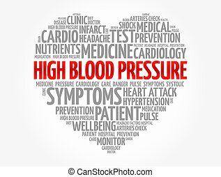 High Blood Pressure (HBP) heart word cloud, health concept background