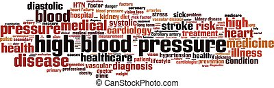 High blood pressure word cloud concept. Vector illustration