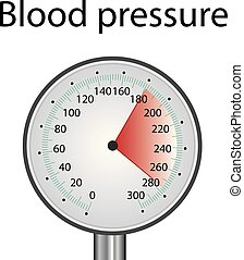 High Blood pressure measuring Hypertension vector illustration on a white background