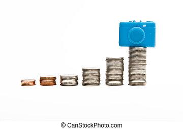 High demand on Compact Camera