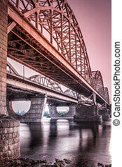 High Dynamic Range Imaging. Metro bridge. Kiev,Ukraine.