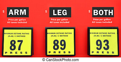 Gas pump display showing the price you pay for high gas prices