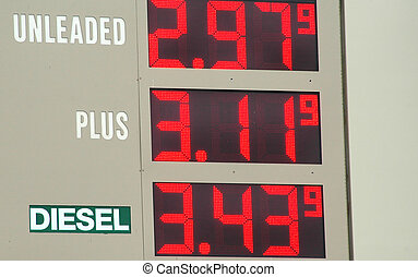 High gasoline prices.