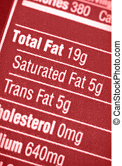 High in fat - Nutritional label with focus on all the fats.