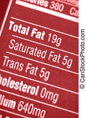 High in fat