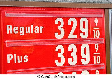 High Price of Gasoline