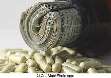 High price of health