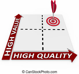 Plan your product and processes by aiming for both high quality and high value to set your goods and services apart from your competition in the marketplace