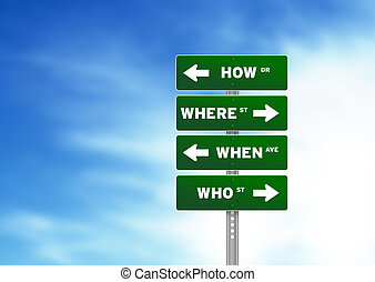 How Where When Who Street Sign