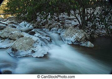 Highland County Cascade in Winter