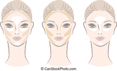 Highlighting and shading area chart showing to contour corrective face shape.