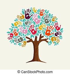 hilfe, baum, abbildung, hand, verschieden, gemeinschaft
