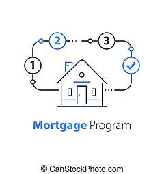 hipoteca, propriedade, plano, real, empréstimo, lar, casa, seguro, conceito