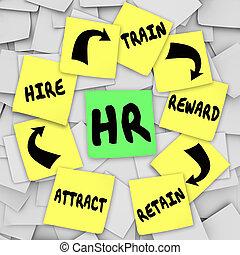 hire, 時間, 人員, メモ, worke, 付せん, 列車, 保ちなさい, 報酬, 引き付けなさい