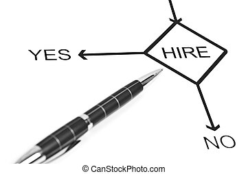 Hire - Yes or No to choose Hire
