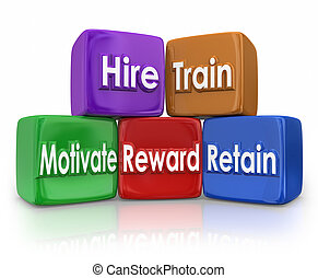 Hire, Train, Motivate, Reward and Retain human resources blocks to illustrate mission or goal of hr team or department in devleoping employees or workforce