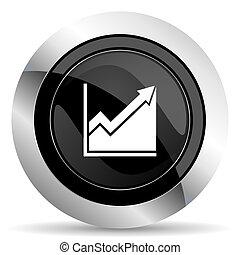 histogram icon, black chrome button, stock sign