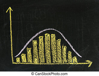 histogram with Gaussian normal or bell shape distribution - rough representation with chalk on blackboard