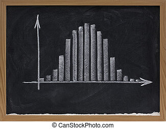 histogram with Gaussian (normal or bell shape) distribution - rough representation with white chalk on blackboard