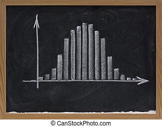 histogram with Gaussian distribution on blackboard - ...