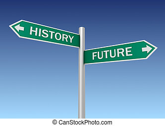history future road sign