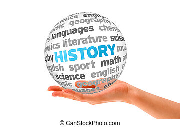 History - Hand holding a History Word Sphere on white...