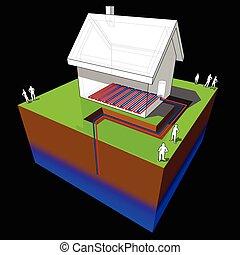 Illustration., pumpe, system., pump., energy., heizung,... Vektor ...