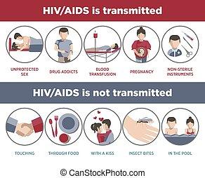 hiv, 伝達, ポスター, infographic, logotypes, 手助け