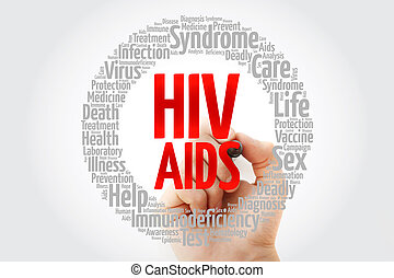 HIV AIDS word cloud with marker, health concept