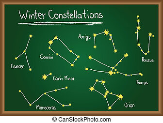 hiver, constellations, tableau