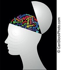 hjärna, öppna