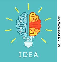 hjärna, begrepp, idé